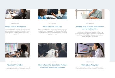 The data analytics blog
